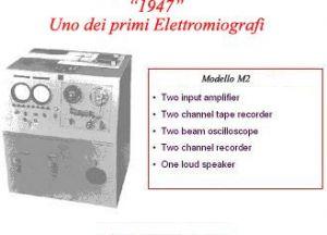 Storia dell'Elettromiografia